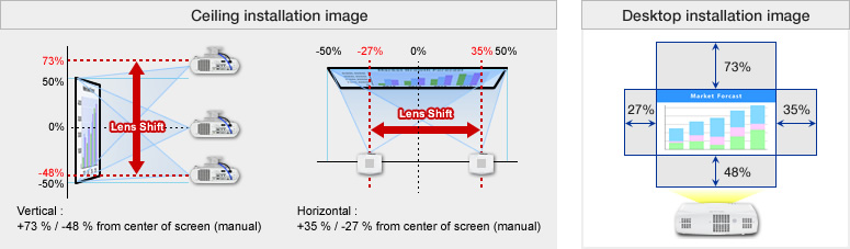 Panasonic PT-RW430EAK WXGA 3500 Lumens Digital Link LED/Laser-Combined DLP Pr...